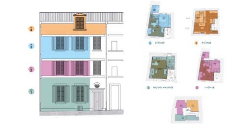 Décoration intérieure d'un immeuble de 4 appartements rue Alcide d'Orbigny à La Rochelle
